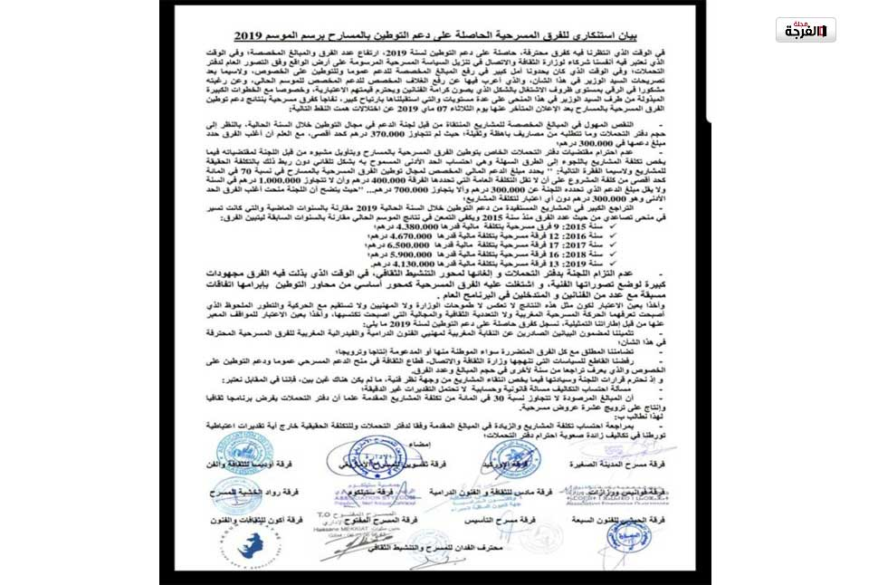 بالمغرب: بيان استنكاري للفرق المسرحية الحاصلة على دعم التوطين بالمسارح برسم الموسم 2019